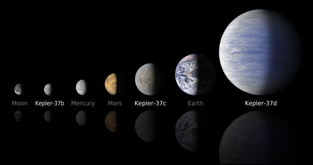 Kepler-37 Planet