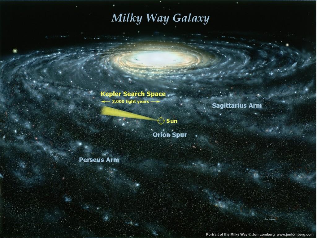 Kepler's Reach