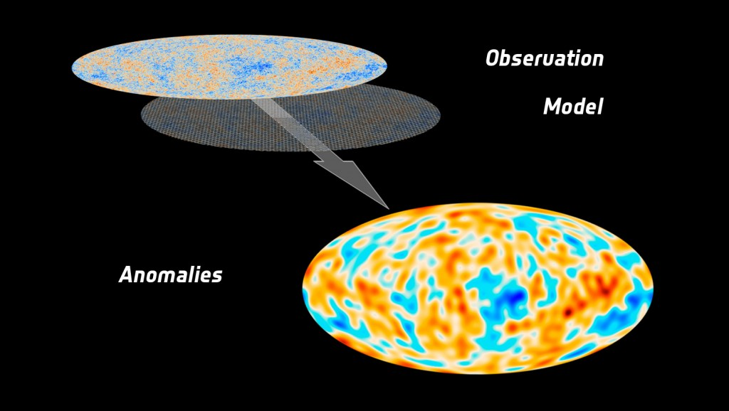 Planck Anomalies