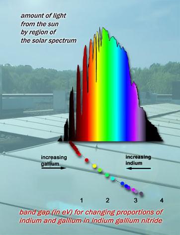 solar_spectrum_composite