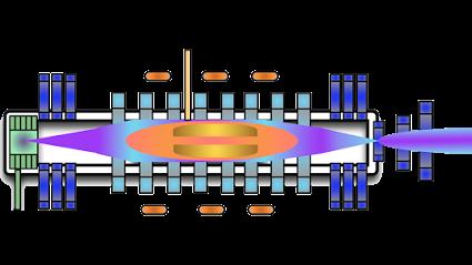 Direct Fusion Drive diagram